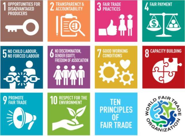 Fair Trade Principles - 10